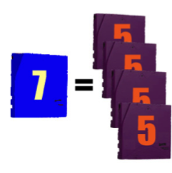 One 7 Equals Four 5s